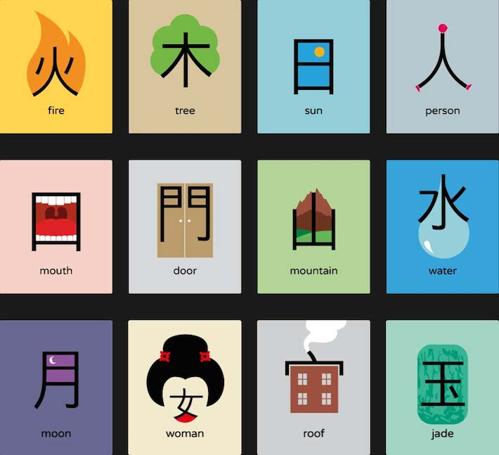 Perchè studiare cinese?
